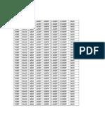 Tabela de Estudo ALE RO.doc