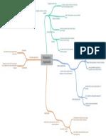 Planeacin_y_organizacin jn.pdf