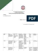 Cuadro Comparativo de Bebidas Alcoholicas (Biotecnologia Industrial)