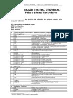 tabela adaptada secundário ESCT 3