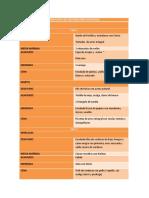 TABLA-DIETA-DEL-METABOLISMO-ACELERADO.pdf