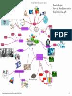 Ing, Sistemas, Mapa Mental