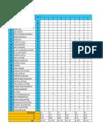 Data Asli Phbf BARUUU LGIII