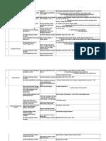 Tabel Rencana Perbaikan Mutu