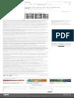 Compromiso Empresarial 67. Algunos errores alrededor de la gestión de Los ODS (y de la sostenibilidad)