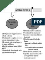 LA+NORMALIZACIÓN+1.doc