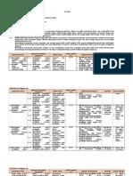 Pemeliharaan Mesin Kendaraan Ringan.pdf