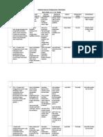Form Perencanaan Perbaikan Strategis (Pps) Acc