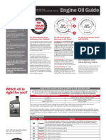 API Engine Oil Guide_2009.pdf