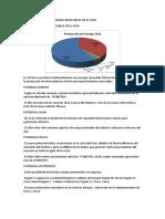 Marco Legal de Las Energías Renovables en El Perú