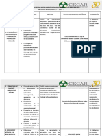 Informe de Diseño de Instrumentos Diagnósticos 2017 -1