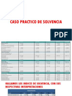 CASO-PRACTICO-DE-SOLVENCIA.pptx