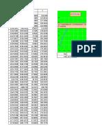 calculo del coeficiente de descarga (Cd).xlsx