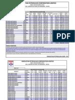 Bitumen Price List 1-09-2010 & 16-09-2010