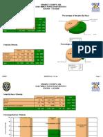 Orange-County-Jail-Ethnicity-Values-09-26-18.pdf
