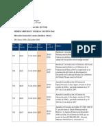 Leyes Gestion 2016 Hidrocarburos y Energa