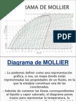 pres. DIAGRAMA DE MOLLIER.pdf