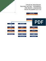 Struktur TF