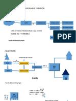 Diapositiva Tarea Cisco