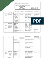 SJS  SOW 1ST Term 2018-19 corrected.docx