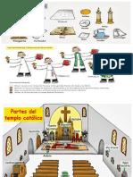 Partes de La Iglesia