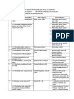 1. Analisis Produk Jasa KD Mapel