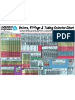 ae.vft.selectorchart