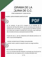DIAGRAMA DE LA MAQUINA DE CC FUNCIONANDO COMO GENERADOR Y COMO MOTOR.pptx