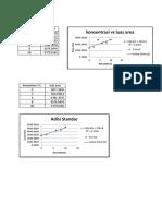 Analisis Data Percobaan 4