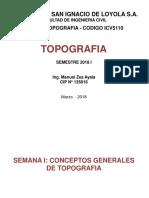 Topografia General USIL (1)