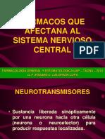 FARMACOS QUE AFECTAN AL SISTEMA NERVIOSO CENTRAL