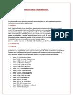 Informe  1 Inorganica