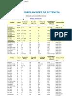 MOSFET de Potencia Ordenados Por Características Técnicas