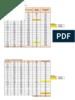 UOTL Responsi Perhitungan Flow Equalization