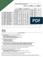 Descripcion Informes de Dosis NuclearControl Ejemplo