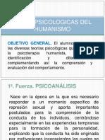 Miguel Presentación Bases Psicológicas MPH