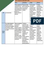 cuadro comparativo caracteristicas del sistema mrp y mrp 2