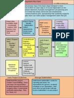 PMP-In-4-Pages-V2