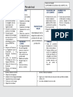 BUSINESS-MODEL-CANVAS-CURTIEMBRE.docx