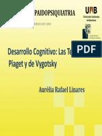 Teorias_desarrollo_cognitivo piaget y Vygotsky.pdf