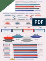 Infographie MAECI1