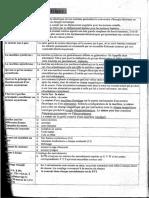 Exemples Des Concours Et Questionnaire ONEE