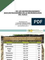Bondades-de-los-Microorganismos-Biocontroladores-en-la-Microbiología-del-Suelo-William-Cardona-Garzon (1)