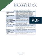 Normatividad Sobre Residuos Sólidos en colombia