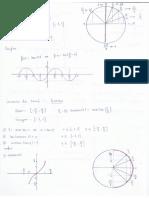 Resumo - Funções trigonometricas