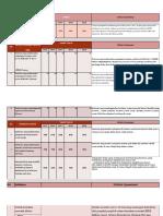 format laporan anak