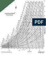 psyhrometric chart.docx