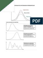 Construcción y Modelado de Histogramas Experimentales