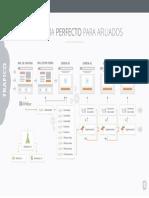 Afiliados Elite 3.0 - Mapa 100k.pdf