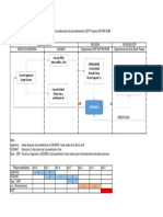 Secuencia de Elaboracion de Pro WY-RB